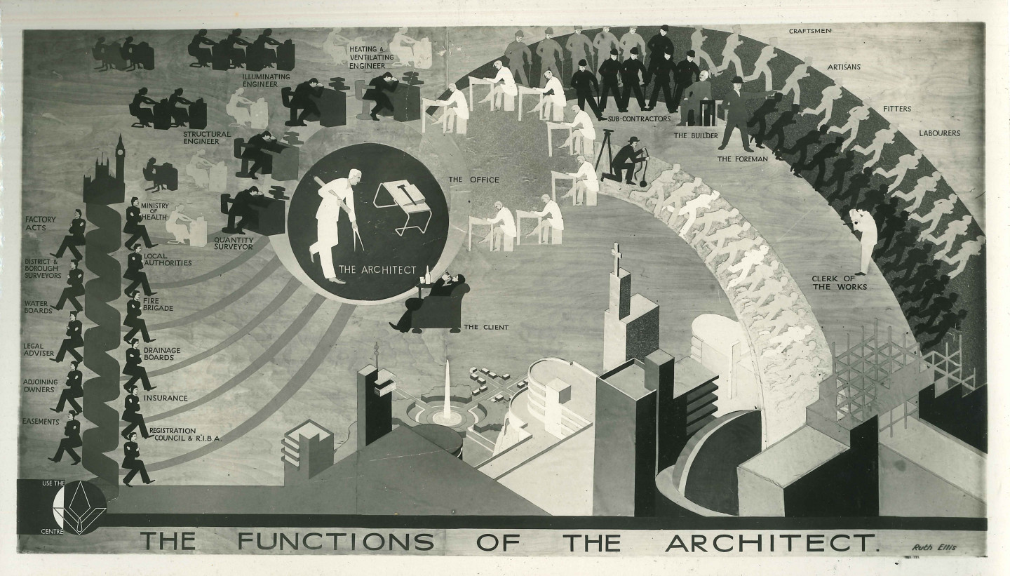 The Functions of the Architect mural by Ruth Ellis, Building Centre, New Bond Street, 1930s © Building Centre archive